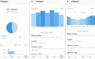 Как узнать, кто просматривает ваш профиль в Instagram