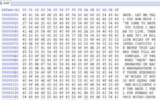 Как защитить паролем файл Zip в MacOS