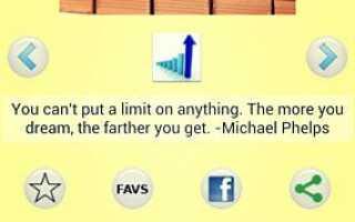 Успешные деловые цитаты: заставляет вас оставаться мотивированным в бизнесе