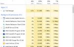 Как сбросить Explorer.exe в Windows 10 с небольшими хлопотами