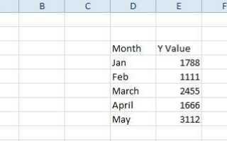 Как добавить линейную регрессию в графики Excel
