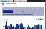 Лучшие приложения для мониторинга использования Интернета