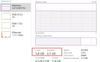 Высокое использование памяти в Windows 10