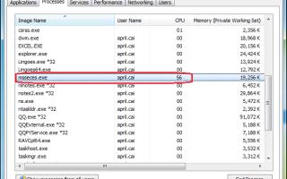 Что такое MSE и почему Microsoft Security Essentials (msseces.exe) высокий уровень использования диска