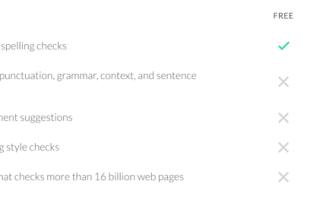 Обзор расширения Grammarly Chrome
