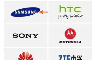 Как перенести контакты с телефона Samsung на телефон Xiaomi под управлением MIUI V5?