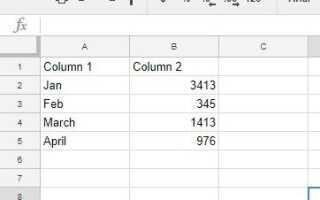 Как поменять столбцы в Google Sheets