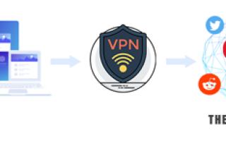 Как использовать VPN | Пошаговое руководство